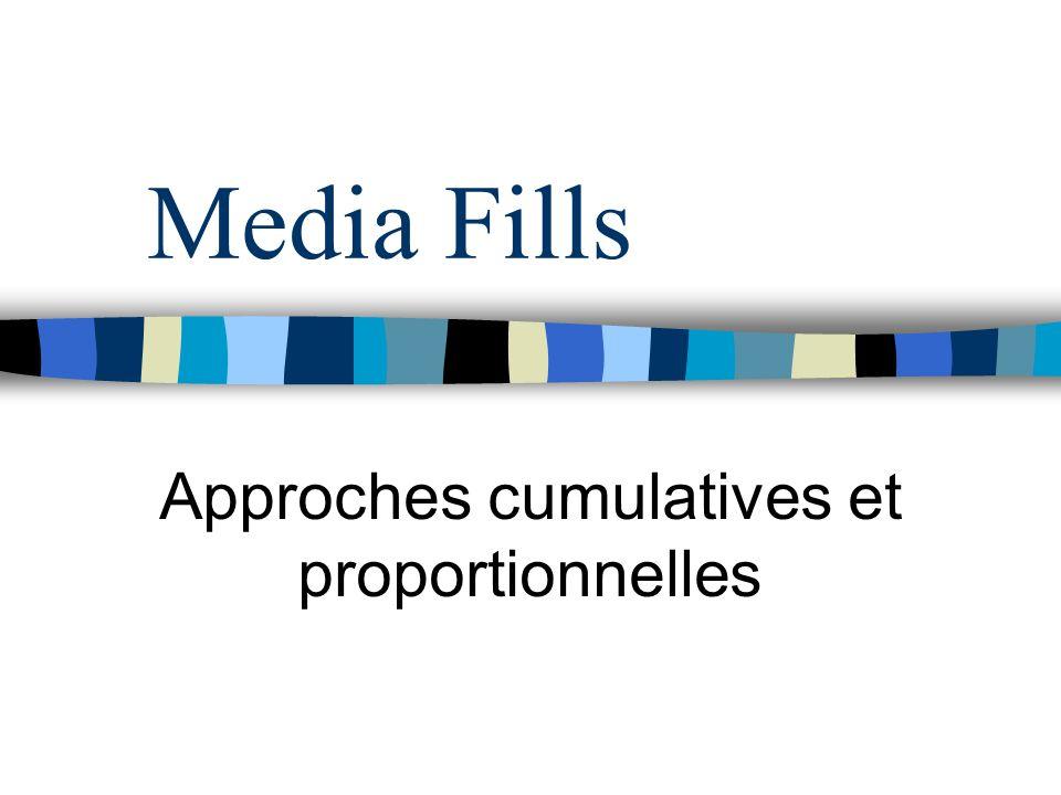 Media Fills Approches cumulatives et proportionnelles