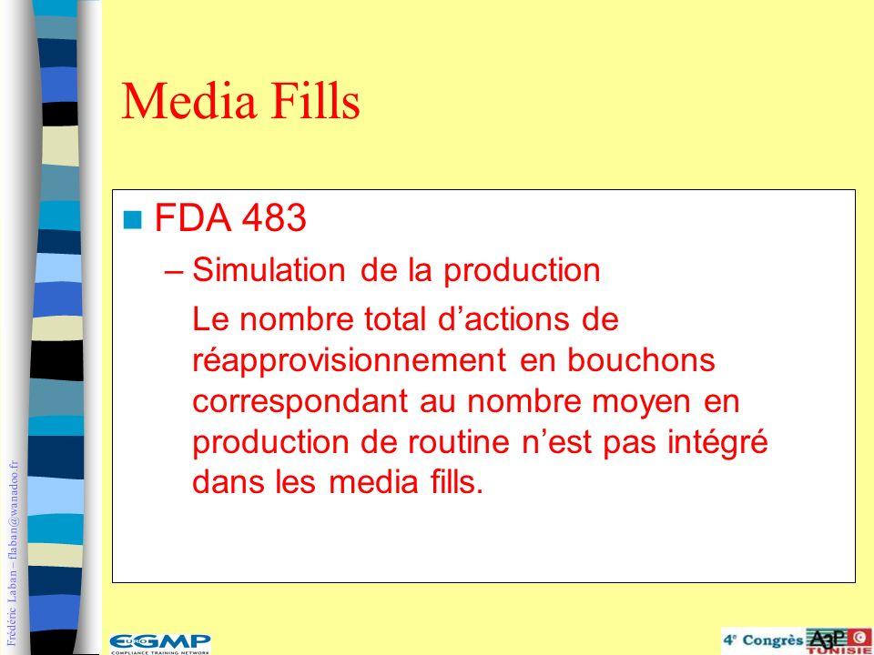 Frédéric Laban – flaban@wanadoo.fr FDA 483 –Simulation de la production Le nombre total dactions de réapprovisionnement en bouchons correspondant au n