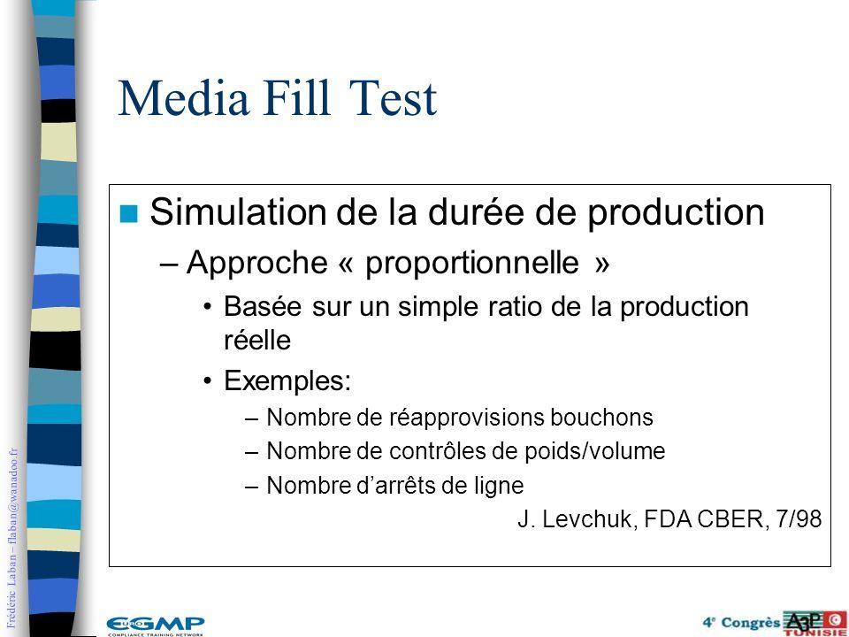 Frédéric Laban – flaban@wanadoo.fr Simulation de la durée de production –Approche « proportionnelle » Basée sur un simple ratio de la production réell
