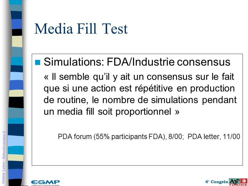 Frédéric Laban – flaban@wanadoo.fr Simulations: FDA/Industrie consensus « Il semble quil y ait un consensus sur le fait que si une action est répétiti
