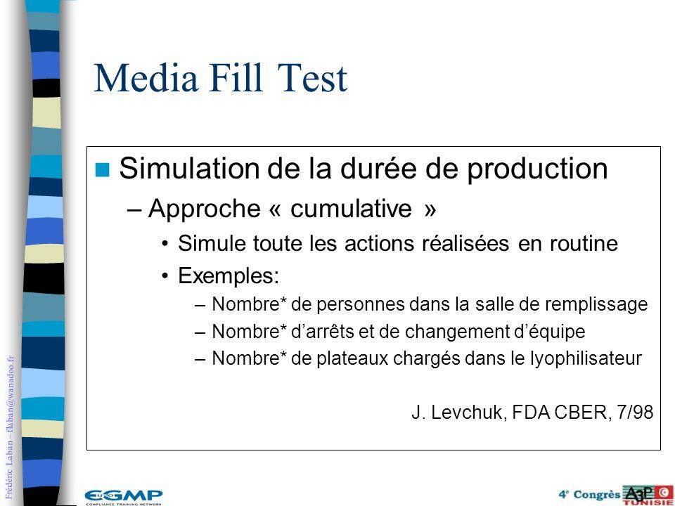 Frédéric Laban – flaban@wanadoo.fr Simulation de la durée de production –Approche « cumulative » Simule toute les actions réalisées en routine Exemple