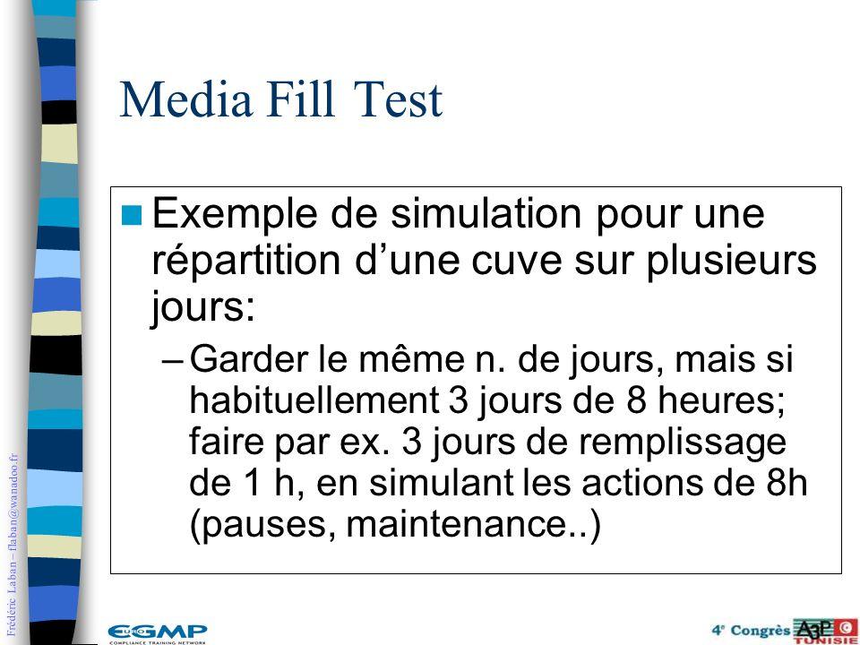 Frédéric Laban – flaban@wanadoo.fr Exemple de simulation pour une répartition dune cuve sur plusieurs jours: –Garder le même n. de jours, mais si habi