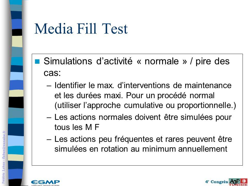 Frédéric Laban – flaban@wanadoo.fr Simulations dactivité « normale » / pire des cas: –Identifier le max. dinterventions de maintenance et les durées m