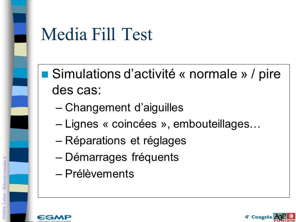 Frédéric Laban – flaban@wanadoo.fr Simulations dactivité « normale » / pire des cas: –Changement daiguilles –Lignes « coincées », embouteillages… –Rép