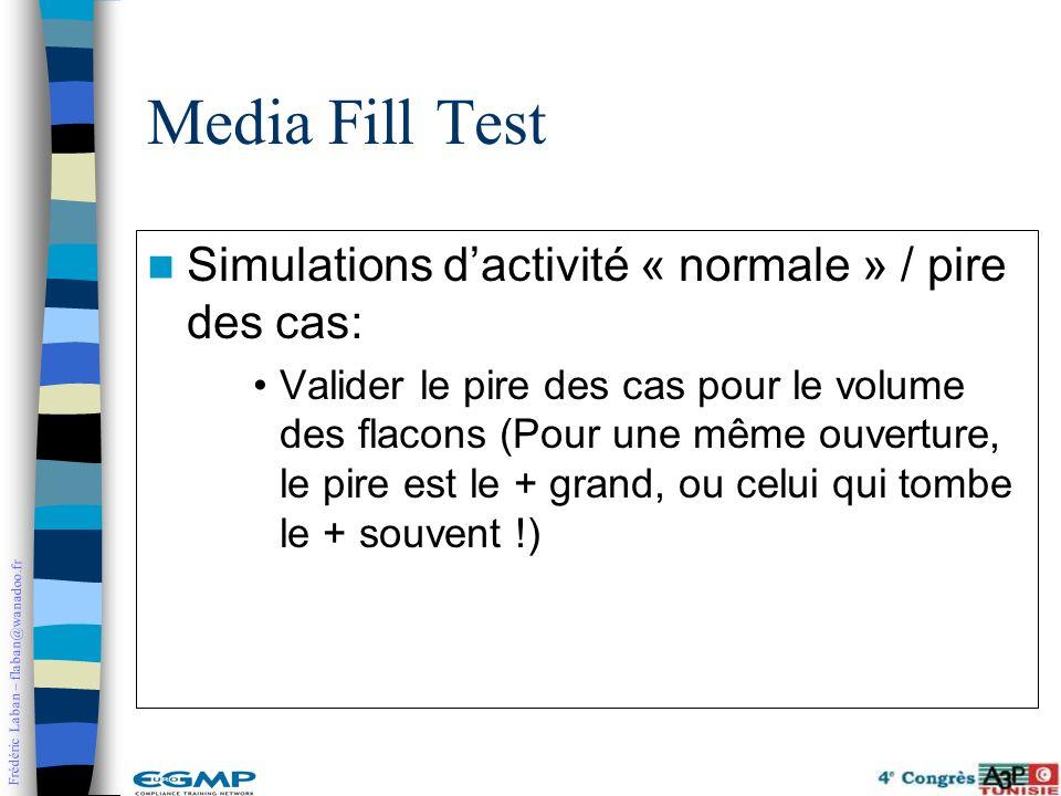 Frédéric Laban – flaban@wanadoo.fr Simulations dactivité « normale » / pire des cas: Valider le pire des cas pour le volume des flacons (Pour une même