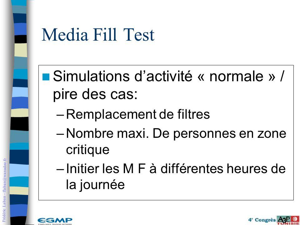Frédéric Laban – flaban@wanadoo.fr Simulations dactivité « normale » / pire des cas: –Remplacement de filtres –Nombre maxi. De personnes en zone criti