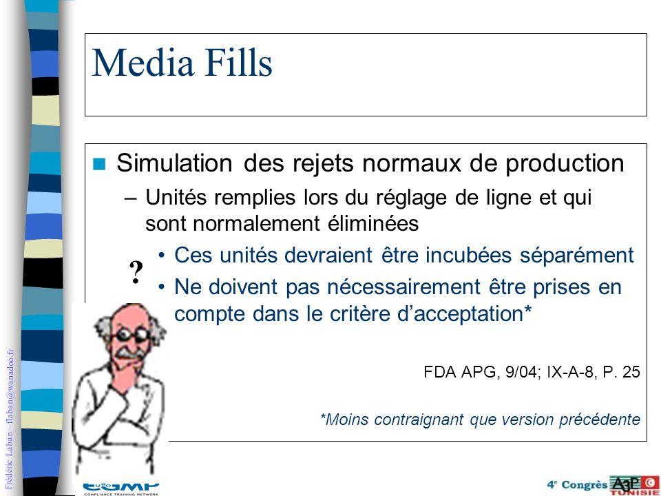 Frédéric Laban – flaban@wanadoo.fr Media Fills Simulation des rejets normaux de production –Unités remplies lors du réglage de ligne et qui sont norma