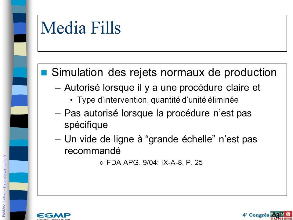 Frédéric Laban – flaban@wanadoo.fr Media Fills Simulation des rejets normaux de production –Autorisé lorsque il y a une procédure claire et Type dinte