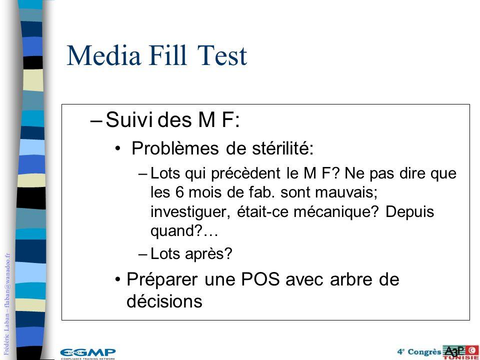 Frédéric Laban – flaban@wanadoo.fr –Suivi des M F: Problèmes de stérilité: –Lots qui précèdent le M F? Ne pas dire que les 6 mois de fab. sont mauvais