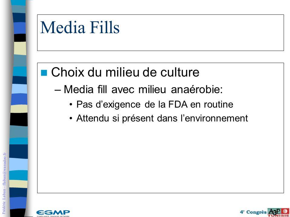 Frédéric Laban – flaban@wanadoo.fr Media Fills Choix du milieu de culture –Media fill avec milieu anaérobie: Pas dexigence de la FDA en routine Attend