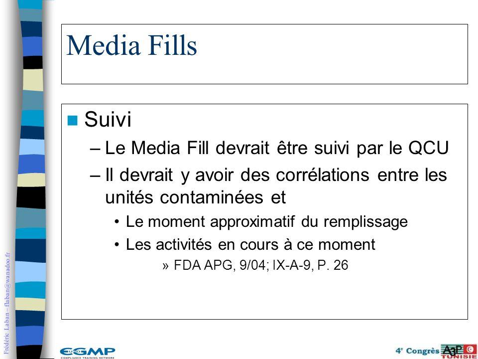 Frédéric Laban – flaban@wanadoo.fr Media Fills Suivi –Le Media Fill devrait être suivi par le QCU –Il devrait y avoir des corrélations entre les unité