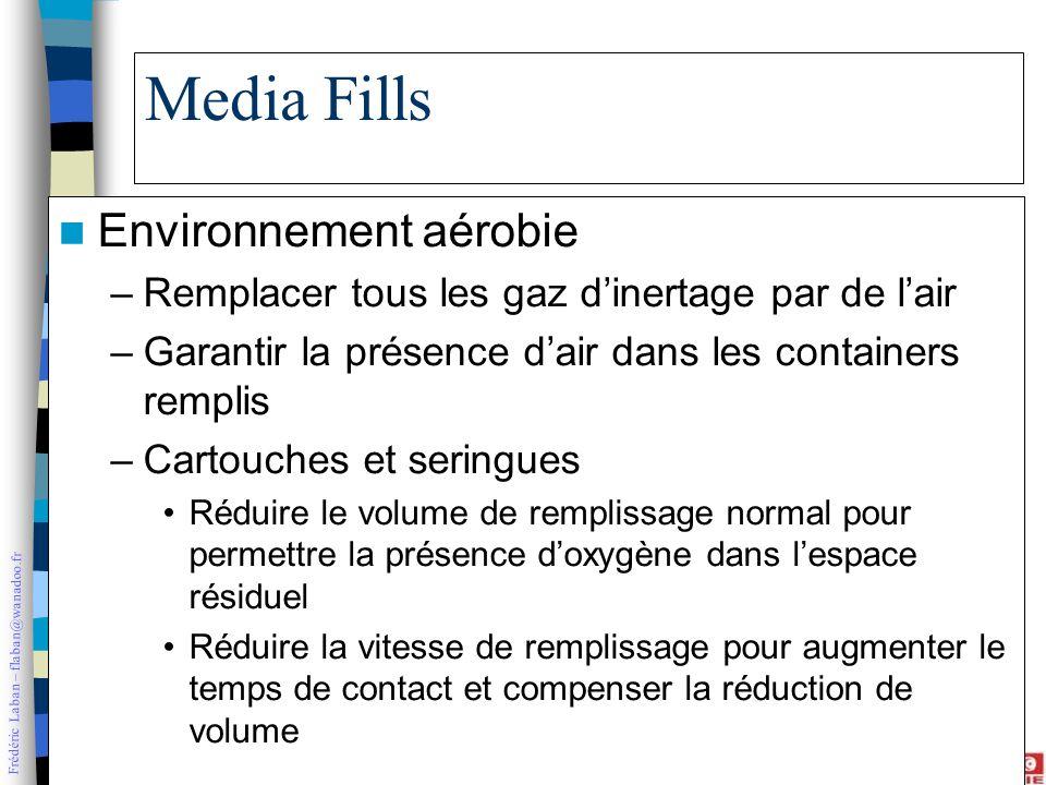 Frédéric Laban – flaban@wanadoo.fr Media Fills Environnement aérobie –Remplacer tous les gaz dinertage par de lair –Garantir la présence dair dans les