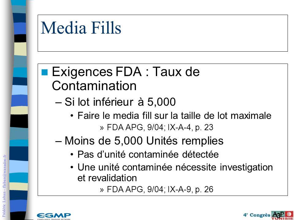 Frédéric Laban – flaban@wanadoo.fr Recommandations de la FDA: –Inclure le procédé entier après la filtration stérilisante –Simuler les connections aseptiques –Il est acceptable de changer le type du filtre utilisé habituellement J.