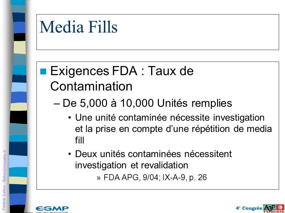 Frédéric Laban – flaban@wanadoo.fr Media Fills Exigences FDA : Taux de Contamination –Plus de 10,000 Unités remplies Une unité contaminée nécessite investigation, pas de répétition Deux unités contaminées nécessitent investigation et revalidation »FDA APG, 9/04; IX-A-9, p.