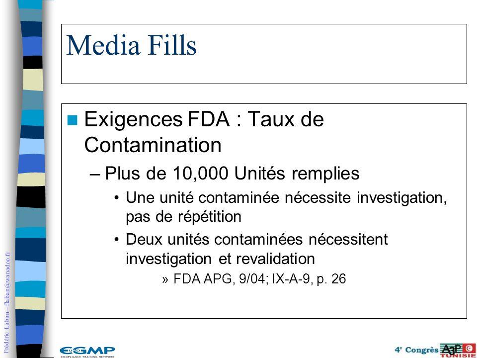 Frédéric Laban – flaban@wanadoo.fr Media Fills Exigences FDA : Taux de Contamination –Plus de 10,000 Unités remplies Une unité contaminée nécessite in