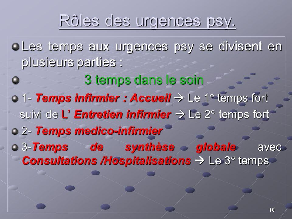 9 En AVAL de lUAUP : Les patients partent vers des Secteurs hospitaliers publics, AP-HM ou pas Secteurs hospitaliers publics, AP-HM ou pas Secteurs ho