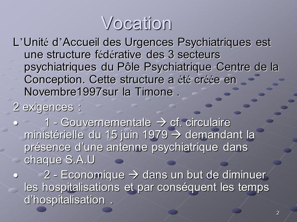 1 LUAUP : LUnité dAccueil des Urgences Psychiatriques JML2008 PLAN : La structure des urgences psychiatriques. La structure des urgences psychiatrique