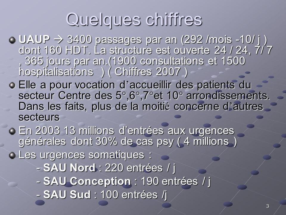 2 Vocation L Unit é d Accueil des Urgences Psychiatriques est une structure f é d é rative des 3 secteurs psychiatriques du Pôle Psychiatrique Centre