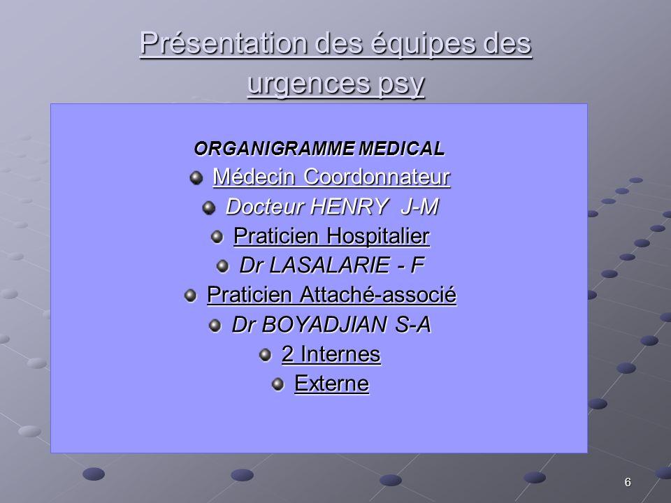 5 Destination des patients à la sortie : 47 % de RAD 35 % dhospitalisation ( Chiffres 2007 )