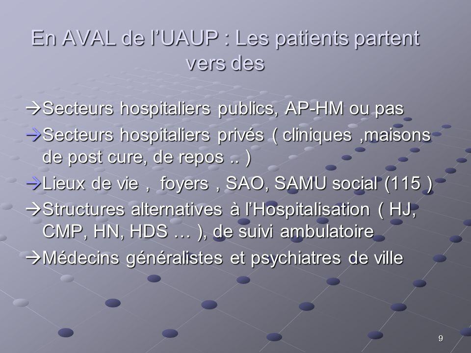 8 Présentation des différents interlocuteurs. En AMONT de lUAUP : Les patients arrivent par SAU – SAMU (15) – Pompiers (18) – Police (17) SAU – SAMU (