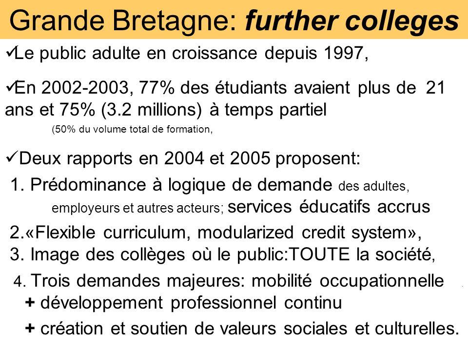 Grande Bretagne: further colleges Le public adulte en croissance depuis 1997, En 2002-2003, 77% des étudiants avaient plus de 21 ans et 75% (3.2 millions) à temps partiel (50% du volume total de formation, Deux rapports en 2004 et 2005 proposent: 1.