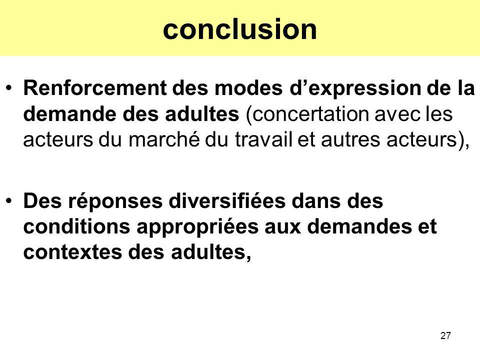 27 conclusion Renforcement des modes dexpression de la demande des adultes (concertation avec les acteurs du marché du travail et autres acteurs), Des réponses diversifiées dans des conditions appropriées aux demandes et contextes des adultes,