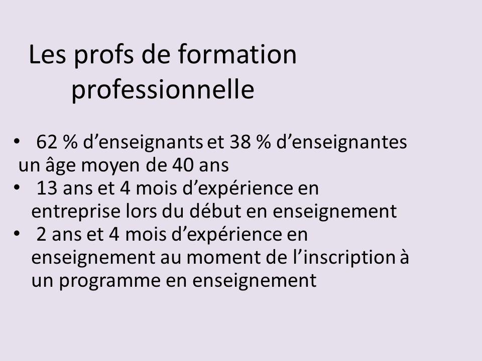 Les profs de formation professionnelle 62 % denseignants et 38 % denseignantes un âge moyen de 40 ans 13 ans et 4 mois dexpérience en entreprise lors du début en enseignement 2 ans et 4 mois dexpérience en enseignement au moment de linscription à un programme en enseignement