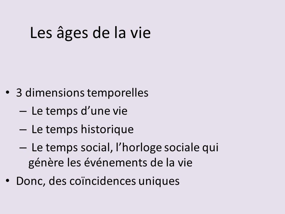 Les âges de la vie 3 dimensions temporelles – Le temps dune vie – Le temps historique – Le temps social, lhorloge sociale qui génère les événements de la vie Donc, des coïncidences uniques