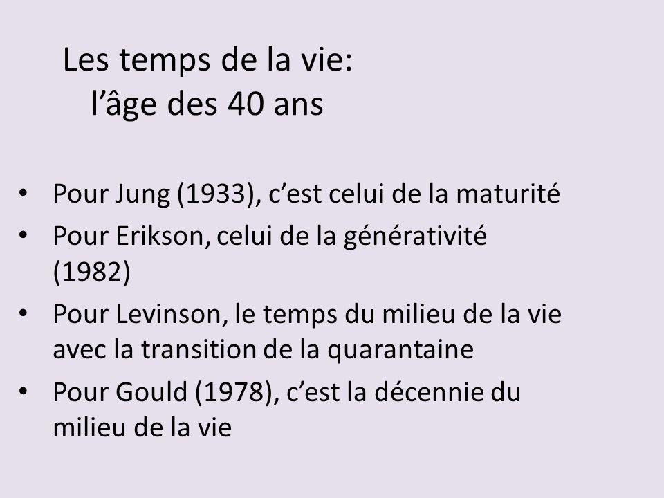 Les temps de la vie: lâge des 40 ans Pour Jung (1933), cest celui de la maturité Pour Erikson, celui de la générativité (1982) Pour Levinson, le temps du milieu de la vie avec la transition de la quarantaine Pour Gould (1978), cest la décennie du milieu de la vie