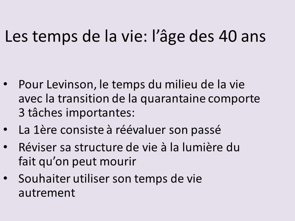 Pour Levinson, le temps du milieu de la vie avec la transition de la quarantaine comporte 3 tâches importantes: La 1ère consiste à réévaluer son passé Réviser sa structure de vie à la lumière du fait quon peut mourir Souhaiter utiliser son temps de vie autrement Les temps de la vie: lâge des 40 ans