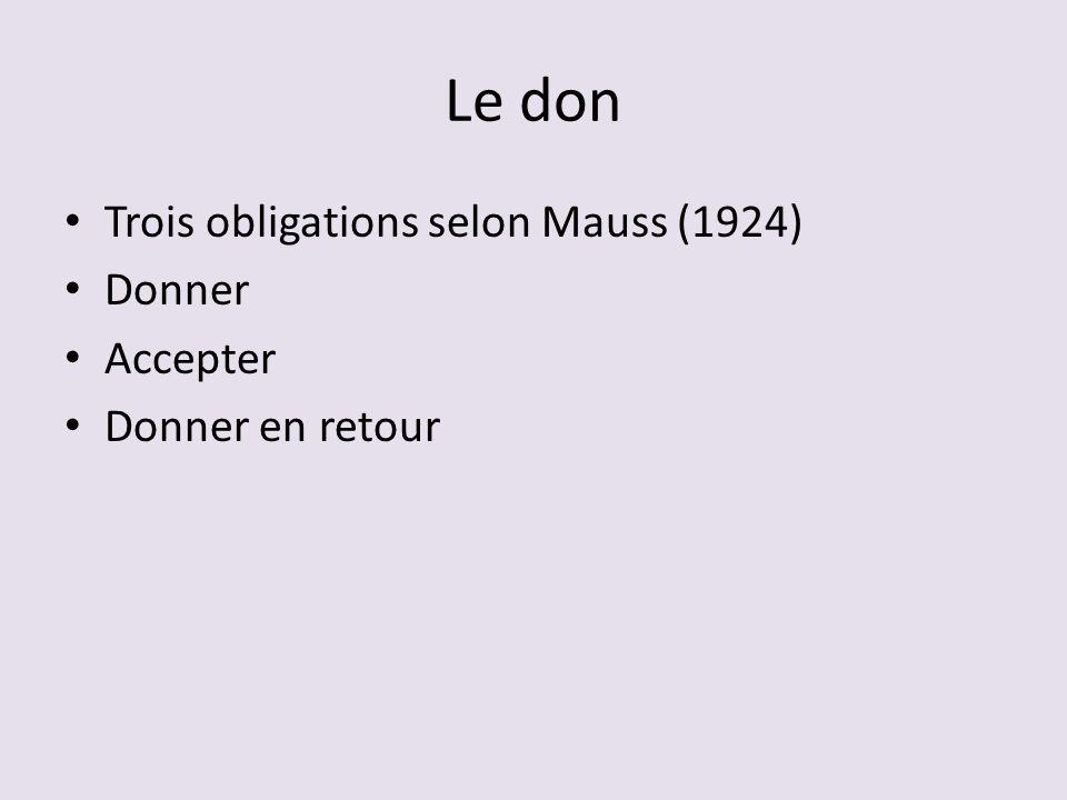 Le don Trois obligations selon Mauss (1924) Donner Accepter Donner en retour