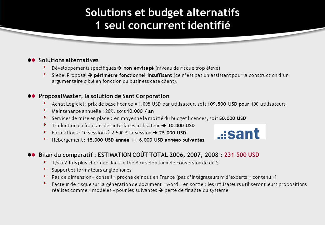 Solutions et budget alternatifs 1 seul concurrent identifié Solutions alternatives Développements spécifiques non envisagé (niveau de risque trop élev