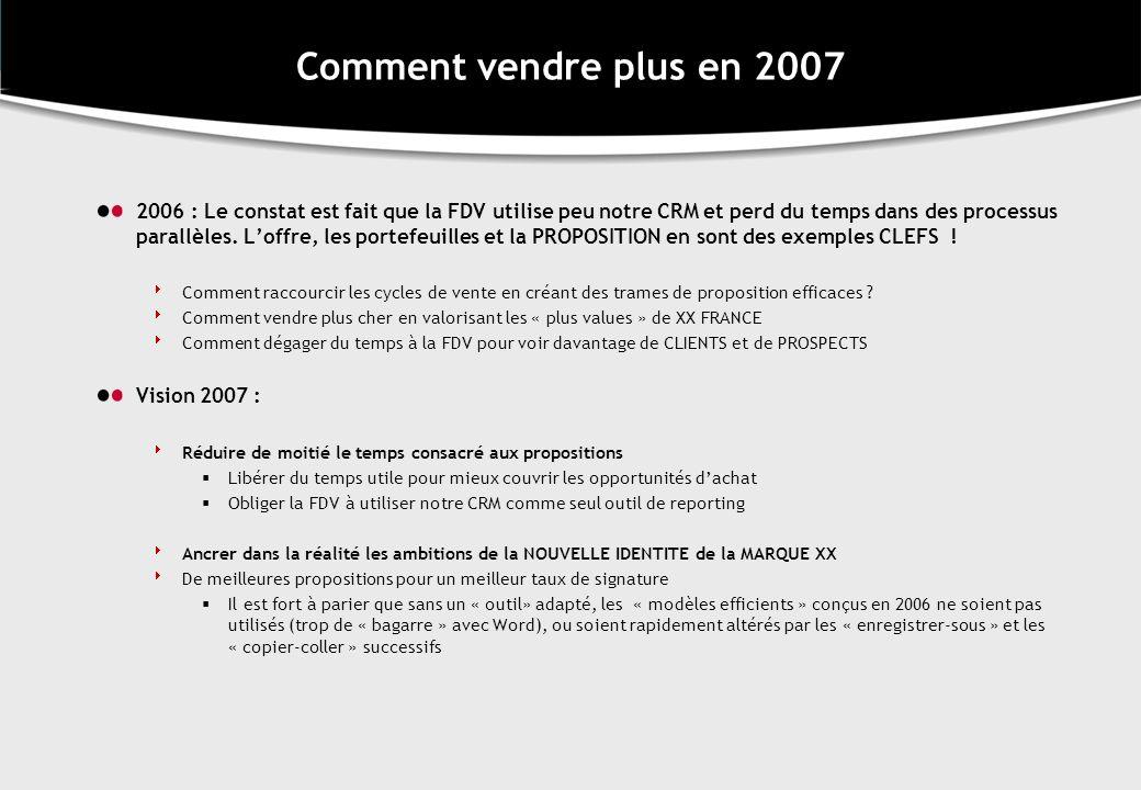 Comment vendre plus en 2007 2006 : Le constat est fait que la FDV utilise peu notre CRM et perd du temps dans des processus parallèles. Loffre, les po