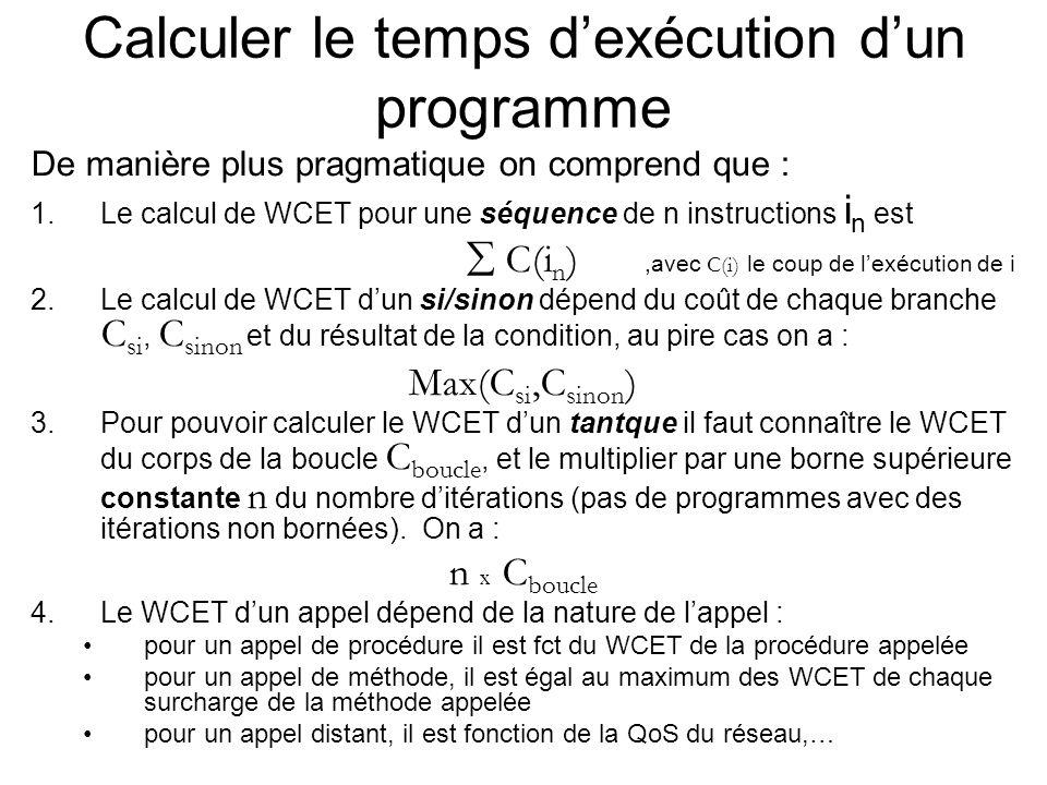 De manière plus pragmatique on comprend que : 1.Le calcul de WCET pour une séquence de n instructions i n est C(i n ),avec C(i) le coup de lexécution