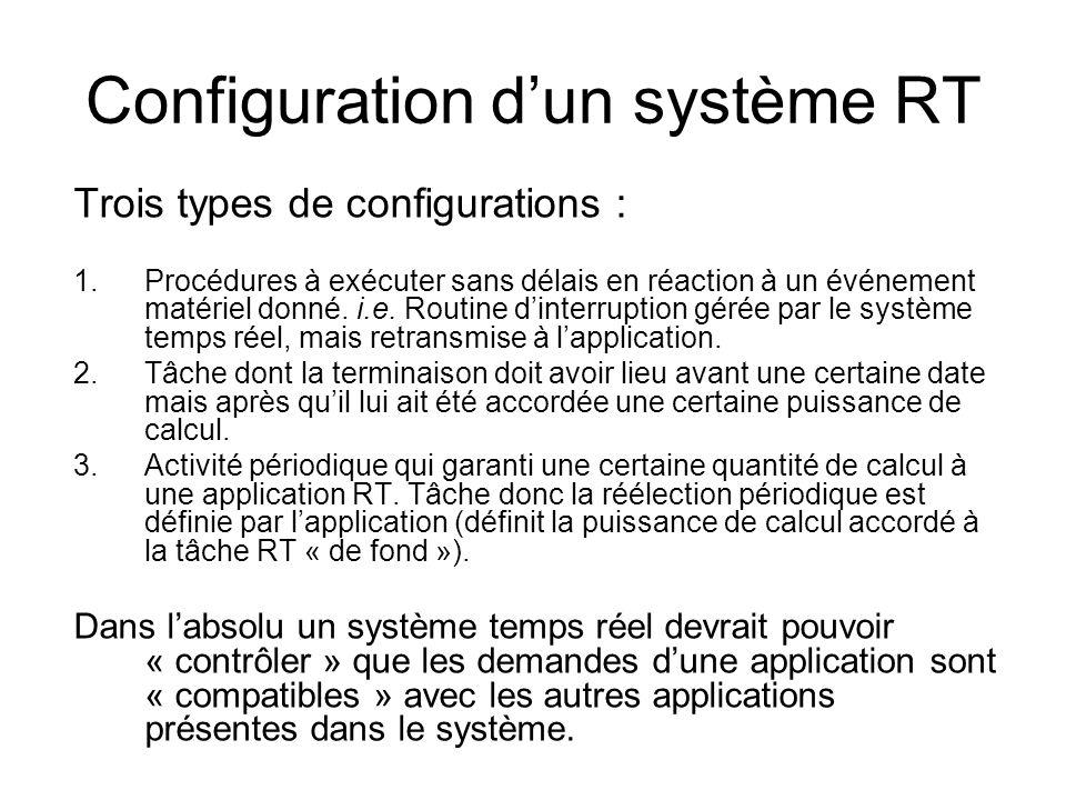 Configuration dun système RT Trois types de configurations : 1.Procédures à exécuter sans délais en réaction à un événement matériel donné. i.e. Routi