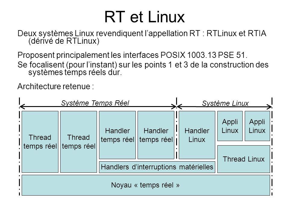 RT et Linux Deux systèmes Linux revendiquent lappellation RT : RTLinux et RTIA (dérivé de RTLinux) Proposent principalement les interfaces POSIX 1003.