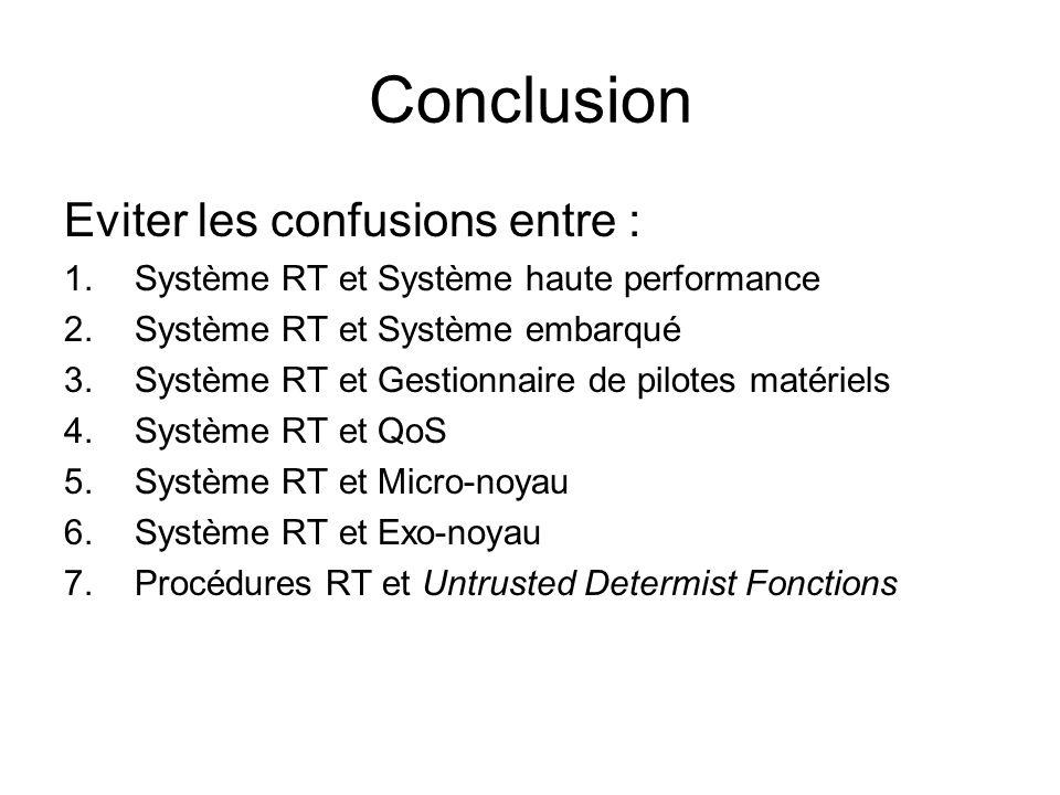 Conclusion Eviter les confusions entre : 1.Système RT et Système haute performance 2.Système RT et Système embarqué 3.Système RT et Gestionnaire de pi