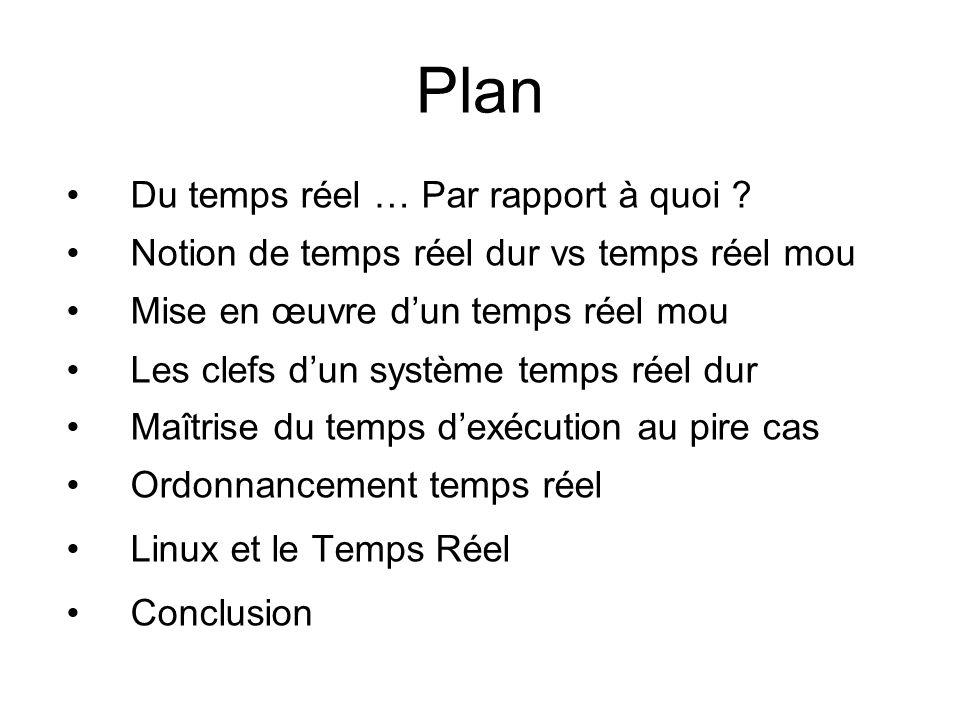 Plan Du temps réel … Par rapport à quoi ? Notion de temps réel dur vs temps réel mou Mise en œuvre dun temps réel mou Les clefs dun système temps réel