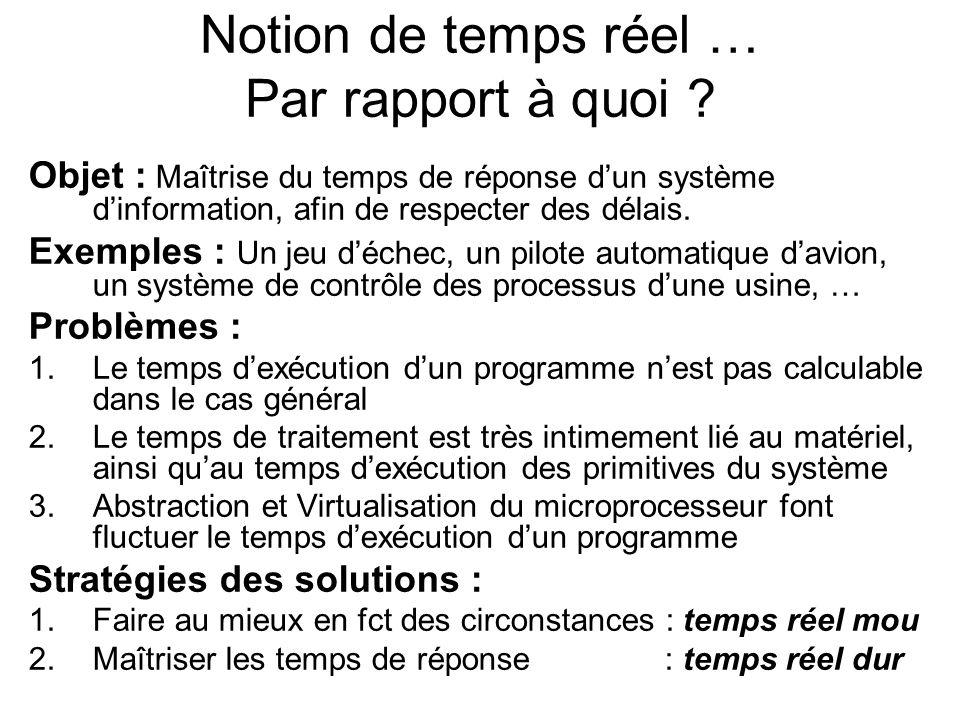 Notion de temps réel … Par rapport à quoi ? Objet : Maîtrise du temps de réponse dun système dinformation, afin de respecter des délais. Exemples : Un