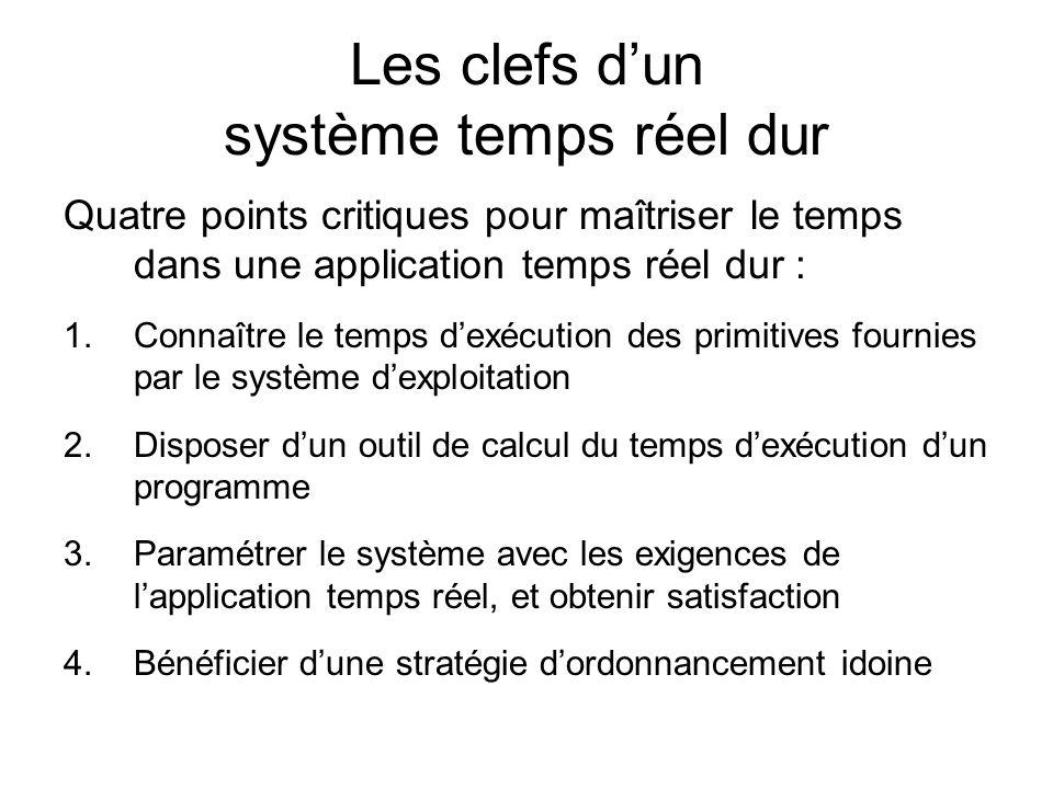 Quatre points critiques pour maîtriser le temps dans une application temps réel dur : 1.Connaître le temps dexécution des primitives fournies par le s