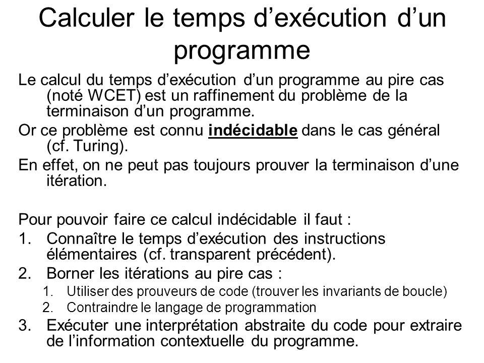 Le calcul du temps dexécution dun programme au pire cas (noté WCET) est un raffinement du problème de la terminaison dun programme. Or ce problème est