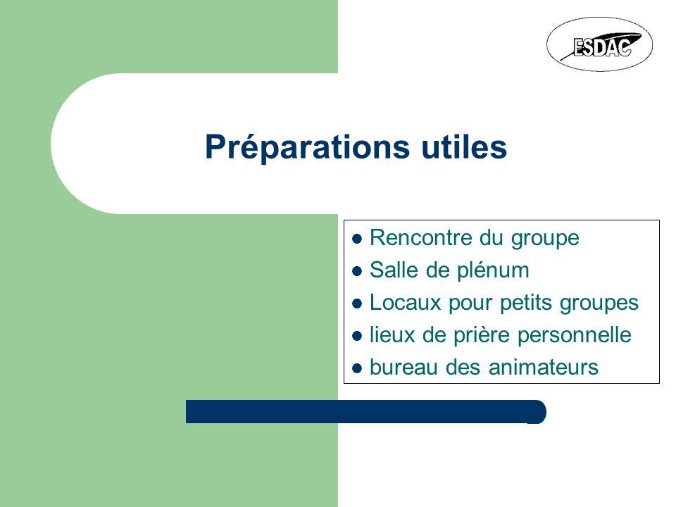 Préparations utiles Rencontre du groupe Salle de plénum Locaux pour petits groupes lieux de prière personnelle bureau des animateurs