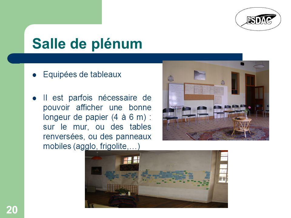 20 Salle de plénum Equipées de tableaux Il est parfois nécessaire de pouvoir afficher une bonne longeur de papier (4 à 6 m) : sur le mur, ou des table