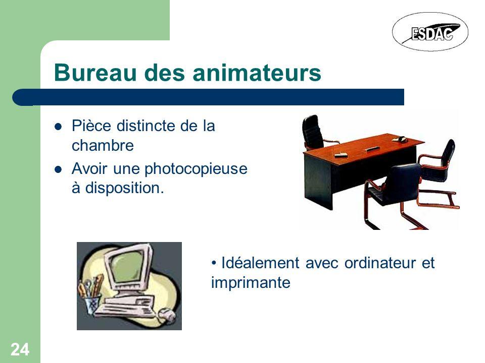 24 Bureau des animateurs Pièce distincte de la chambre Avoir une photocopieuse à disposition. Idéalement avec ordinateur et imprimante
