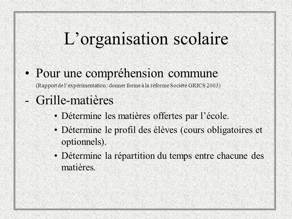 Lorganisation scolaire Pour une compréhension commune (Rapport de lexpérimentation : donner forme à la réforme Société GRICS 2003) -Grille-matières Dé