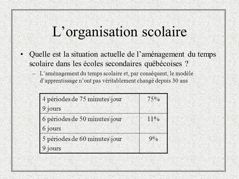 Lorganisation scolaire Quelle est la situation actuelle de laménagement du temps scolaire dans les écoles secondaires québécoises ? –Laménagement du t