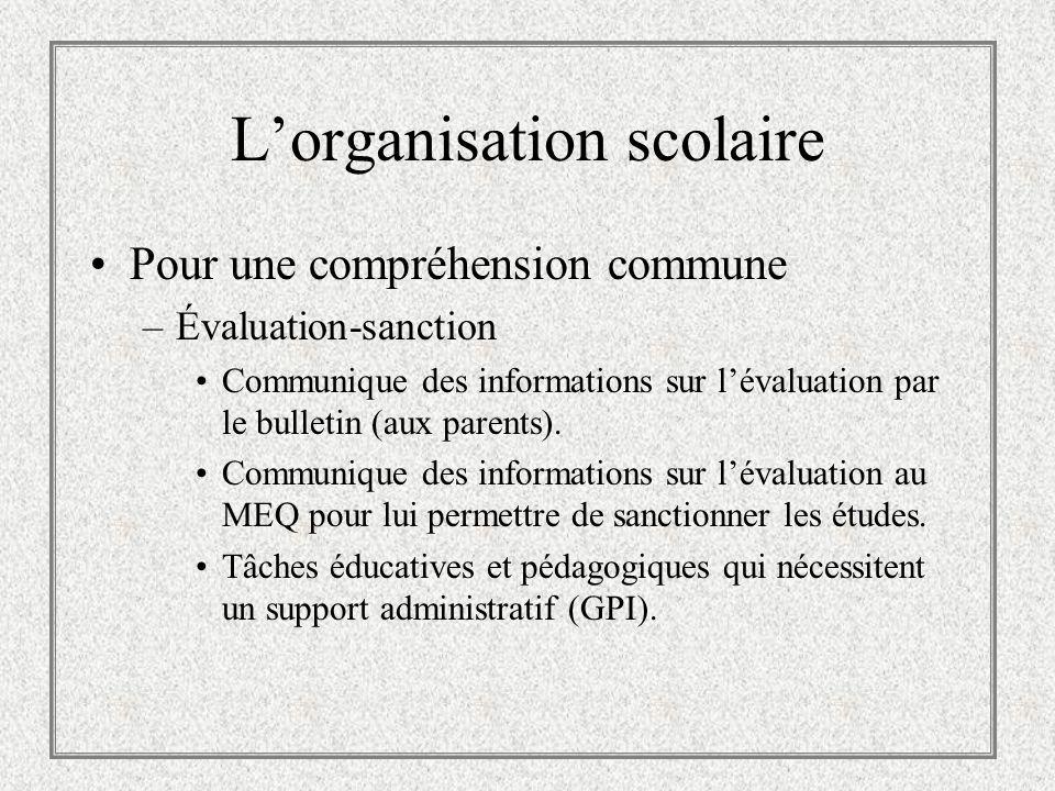 Lorganisation scolaire Pour une compréhension commune –Suivi des élèves Dossier de base, dossier annuel, présences, absences, dossier historique, etc.