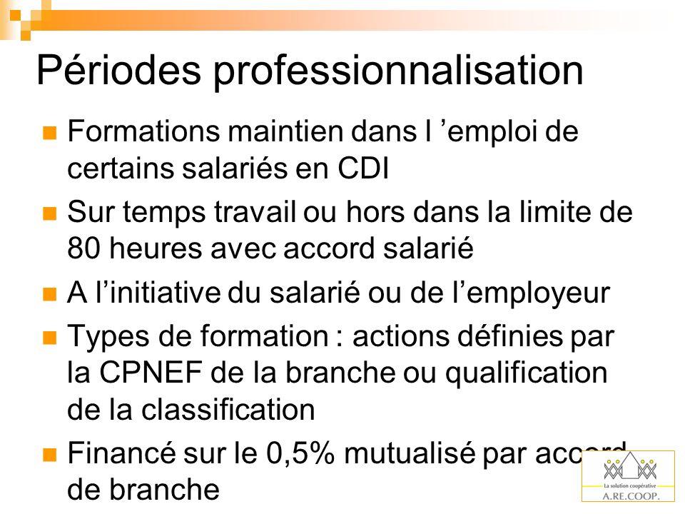 Contrats de professionnalisation CDD ou CDI (moins de 26 ans pour compléter leur formation, 26 ans et plus au chômage) Durée : 6 à 12 mois Plus de 12 mois par accord de branche (exemple BTS) Formations : qualifications de la classification de la convention collective