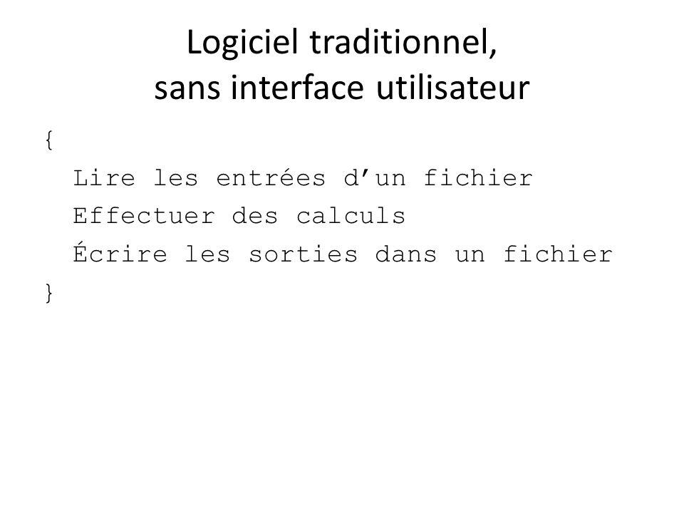 Logiciel traditionnel, sans interface utilisateur { Lire les entrées dun fichier Effectuer des calculs Écrire les sorties dans un fichier }