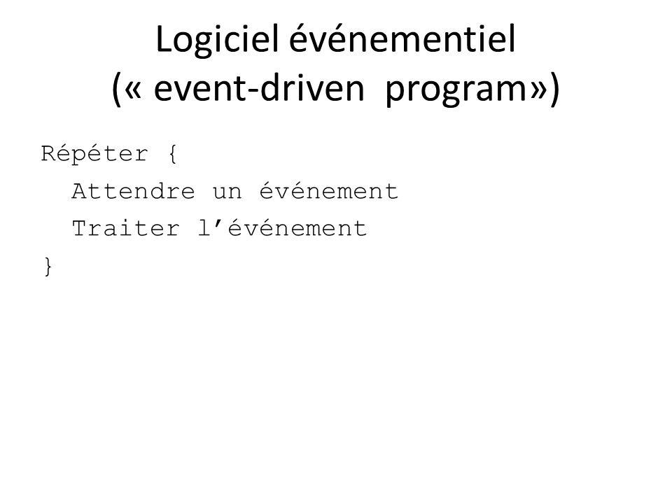 Logiciel événementiel (« event-driven program») Répéter { Attendre un événement Traiter lévénement }